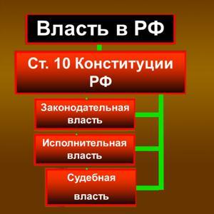 Органы власти Кирово-Чепецка