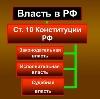 Органы власти в Кирово-Чепецке